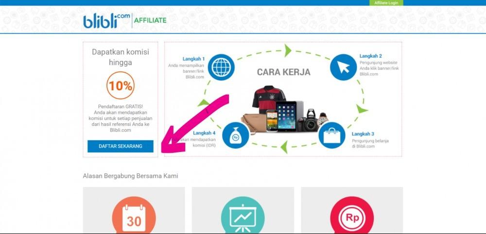 Peluang Bagus Bisnis Affiliate Marketing di Indonesia Tahun 2018